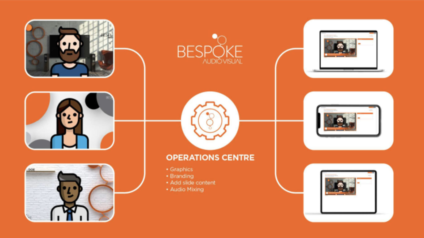 audience-free events bespoke audio visual